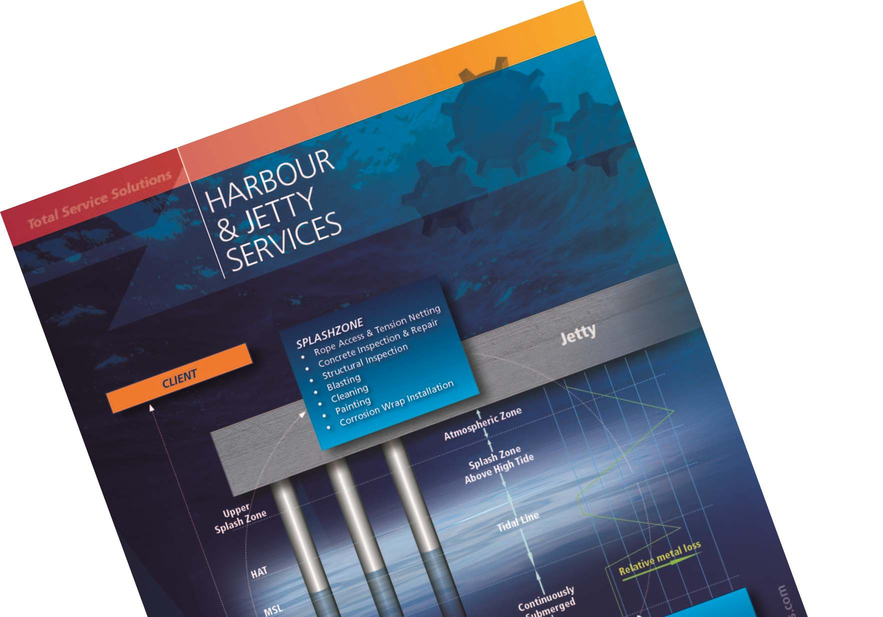 Harbour and Jetty Services Brochure